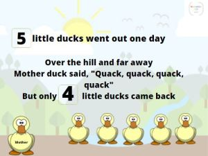 Image of 5 Little Ducks interactive song board. Includes lyrics of nursery rhyme, mother duck, little ducks, and hills.