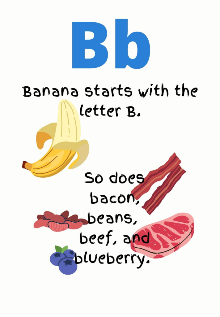 Foods that start with letter B. From the book ABC! Name My Food!